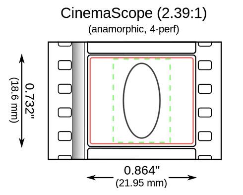 cinemascope pel